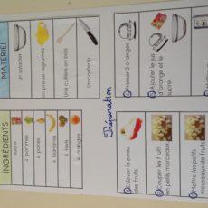 Salade de fruits en GS